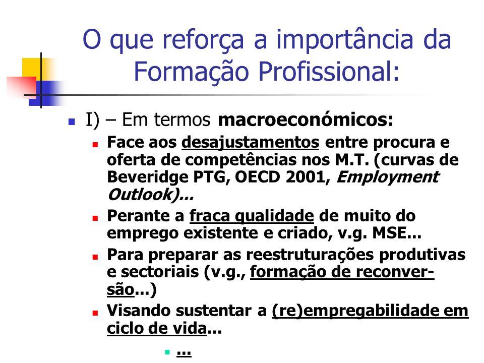 O que reforça a importância da Formação Profissional: I) – Em termos macroeconómicos: Face aos desajustamentos entre procura e oferta de competências
