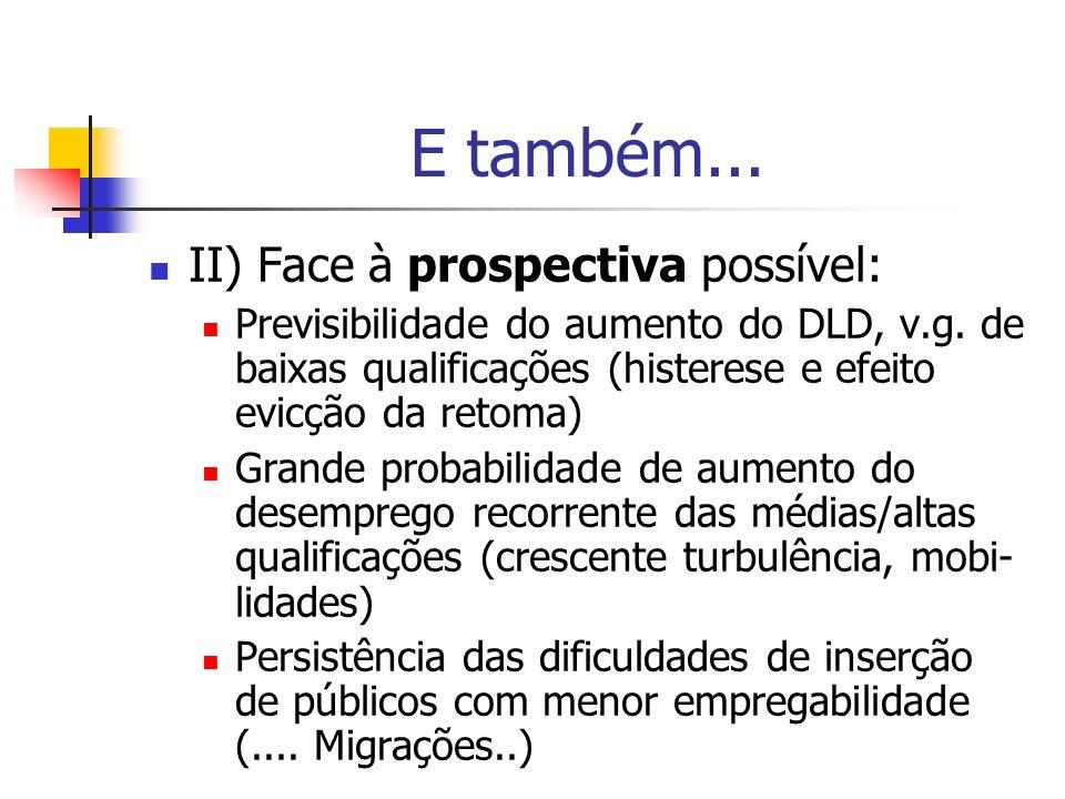 E também... II) Face à prospectiva possível: Previsibilidade do aumento do DLD, v.g. de baixas qualificações (histerese e efeito evicção da retoma) Gr