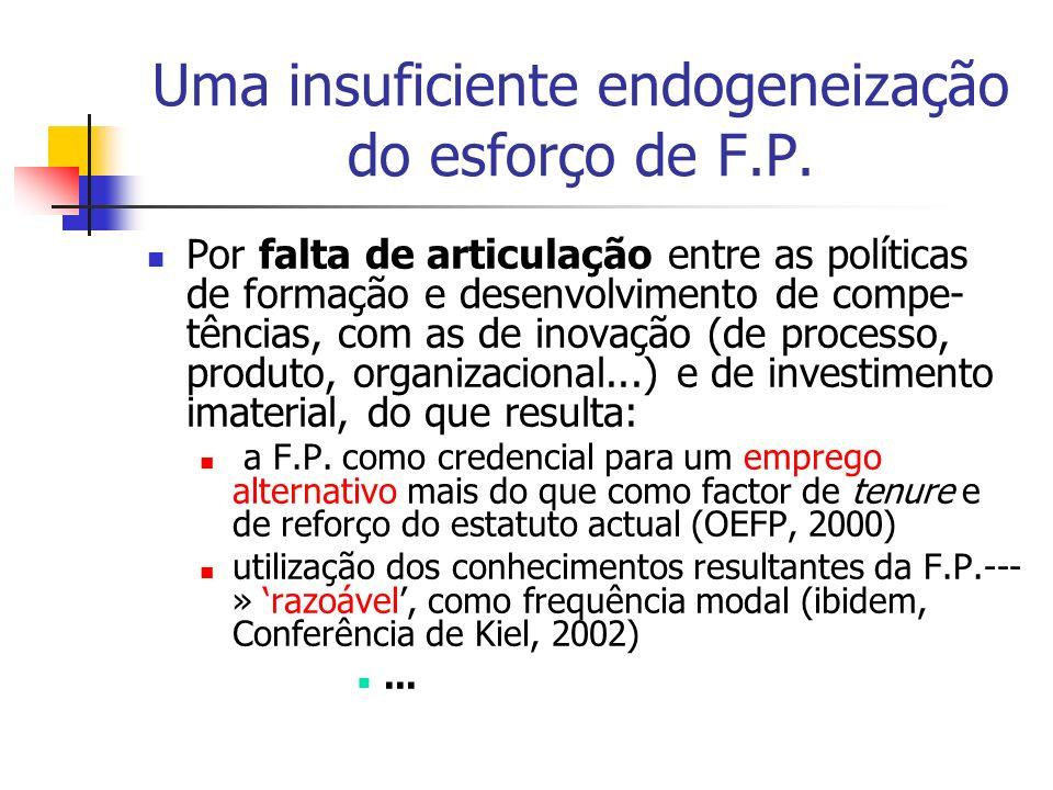 Uma insuficiente endogeneização do esforço de F.P. Por falta de articulação entre as políticas de formação e desenvolvimento de compe- tências, com as