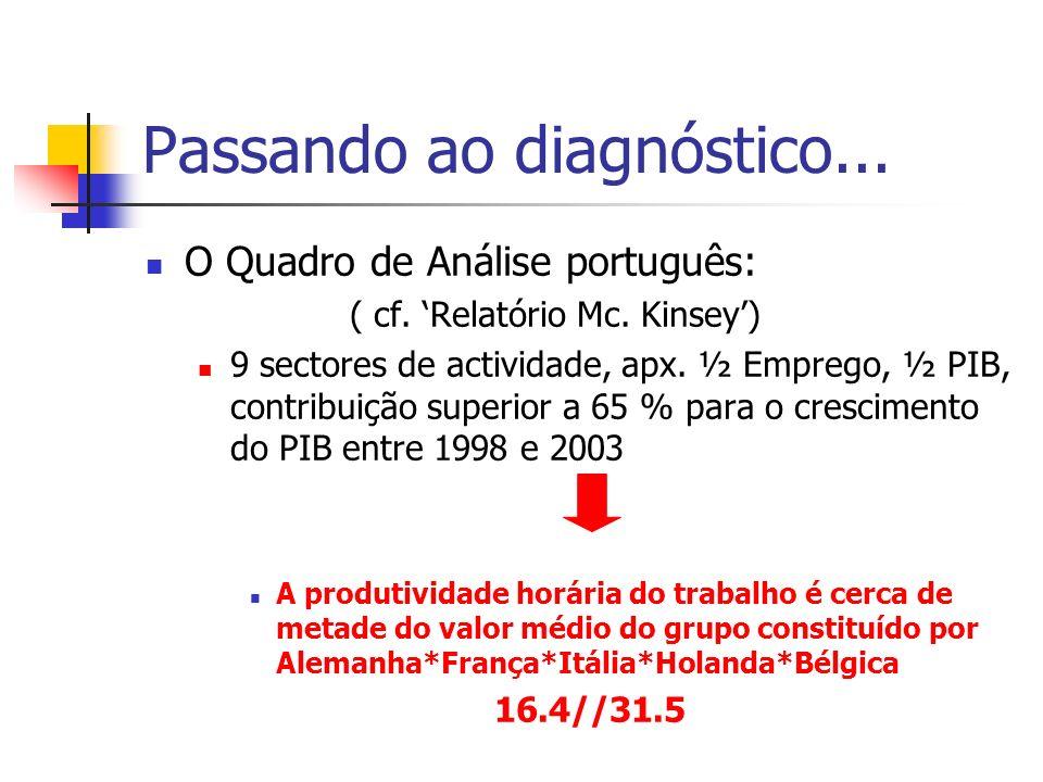 Passando ao diagnóstico... O Quadro de Análise português: ( cf. Relatório Mc. Kinsey) 9 sectores de actividade, apx. ½ Emprego, ½ PIB, contribuição su
