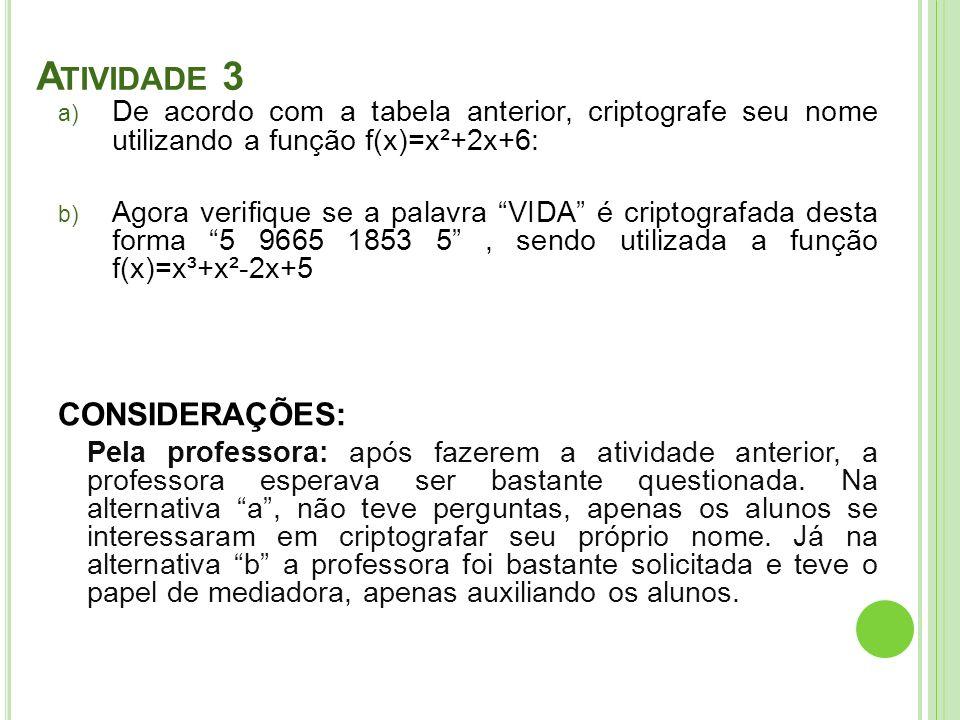 A TIVIDADE 3 a) De acordo com a tabela anterior, criptografe seu nome utilizando a função f(x)=x²+2x+6: b) Agora verifique se a palavra VIDA é criptografada desta forma 5 9665 1853 5, sendo utilizada a função f(x)=x³+x²-2x+5 CONSIDERAÇÕES: Pela professora: após fazerem a atividade anterior, a professora esperava ser bastante questionada.