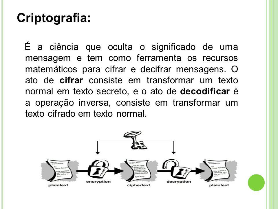 Criptografia: É a ciência que oculta o significado de uma mensagem e tem como ferramenta os recursos matemáticos para cifrar e decifrar mensagens.
