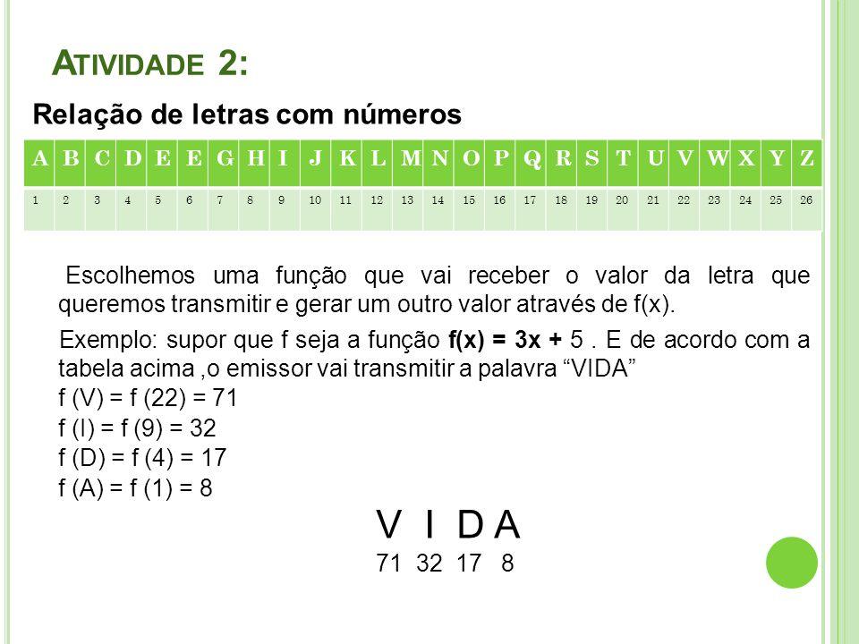 A TIVIDADE 2: Relação de letras com números Escolhemos uma função que vai receber o valor da letra que queremos transmitir e gerar um outro valor através de f(x).