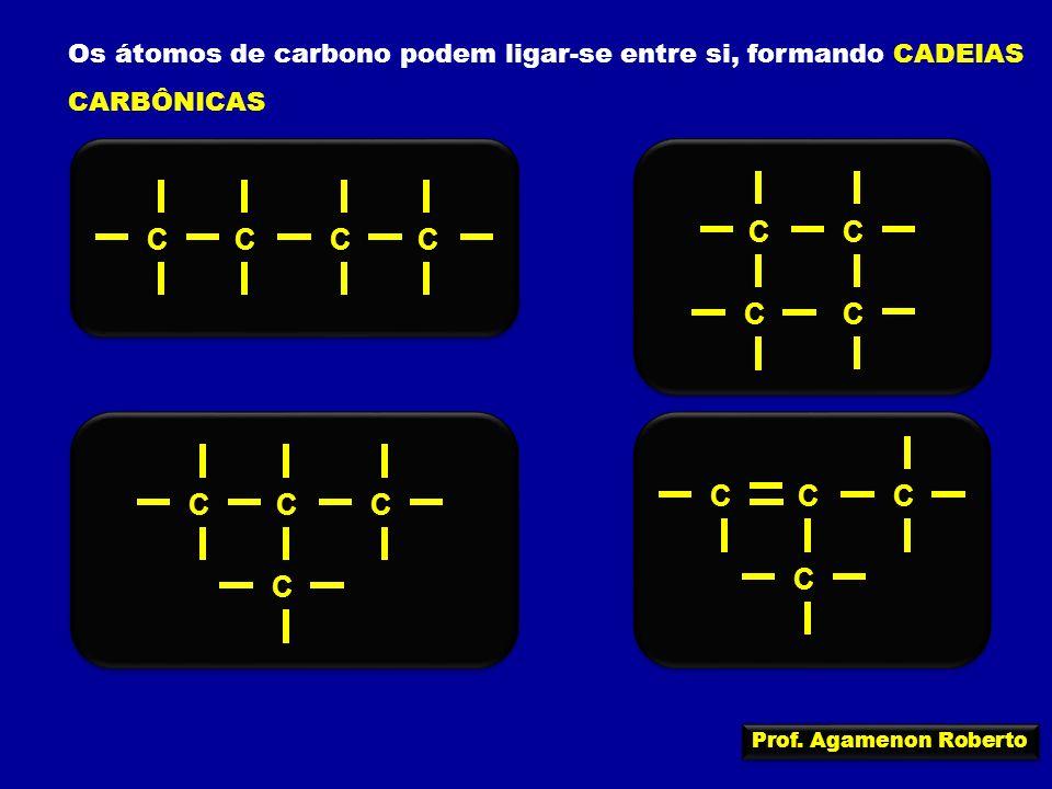 Prof. Agamenon Roberto Os átomos de carbono podem ligar-se entre si, formando CADEIAS CARBÔNICAS CCCC CCC C CC C C CCC C