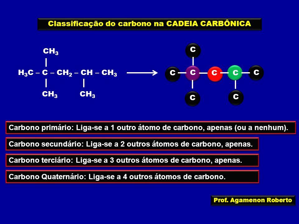 Prof. Agamenon Roberto C CC C C C C H 3 C – C – CH 2 – CH – CH 3 CH 3 Classificação do carbono na CADEIA CARBÔNICA C Carbono Quaternário: Liga-se a 4