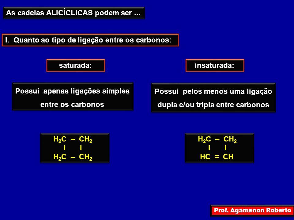 Prof. Agamenon Roberto As cadeias ALICÍCLICAS podem ser... I. Quanto ao tipo de ligação entre os carbonos: saturada: insaturada: Possui apenas ligaçõe
