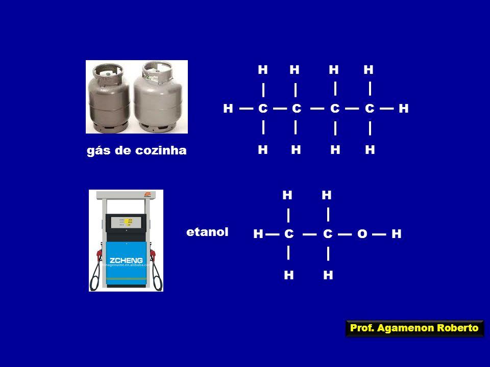 HC H C H C H C H H HHHH gás de cozinha HC H C H OH HH etanol