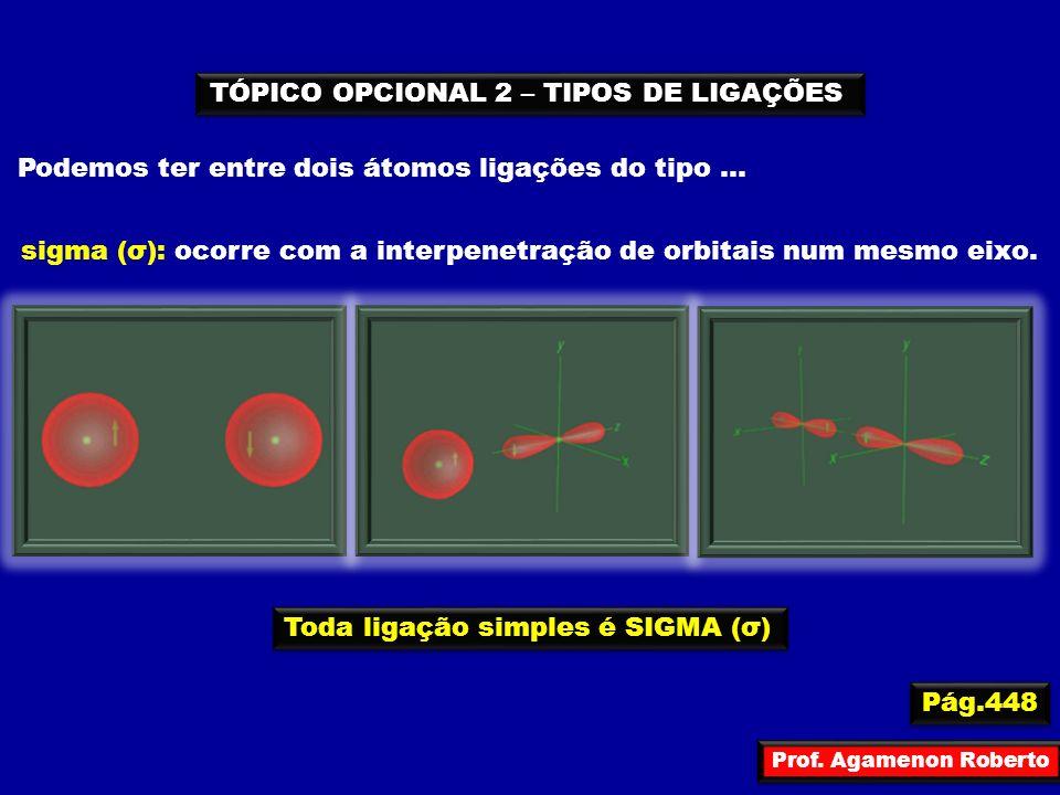 Prof. Agamenon Roberto TÓPICO OPCIONAL 2 – TIPOS DE LIGAÇÕES Pág.448 Podemos ter entre dois átomos ligações do tipo... sigma (σ): ocorre com a interpe