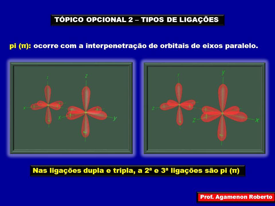 Prof. Agamenon Roberto TÓPICO OPCIONAL 2 – TIPOS DE LIGAÇÕES pi (π): ocorre com a interpenetração de orbitais de eixos paralelo. Nas ligações dupla e