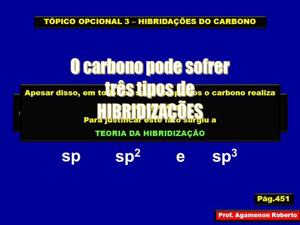 Prof. Agamenon Roberto TÓPICO OPCIONAL 3 – HIBRIDAÇÕES DO CARBONO Pág.451 Observando o carbono no estado normal concluiríamos que ele só teria condiçõ
