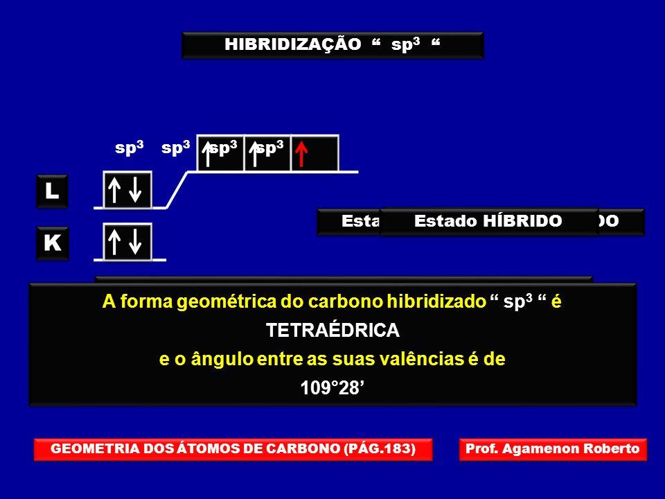 HIBRIDIZAÇÃO sp 3 L L K K Um elétron emparelhado, do último nível, pula para o primeiro orbital vazio, de um subnível mais energético Um elétron empar