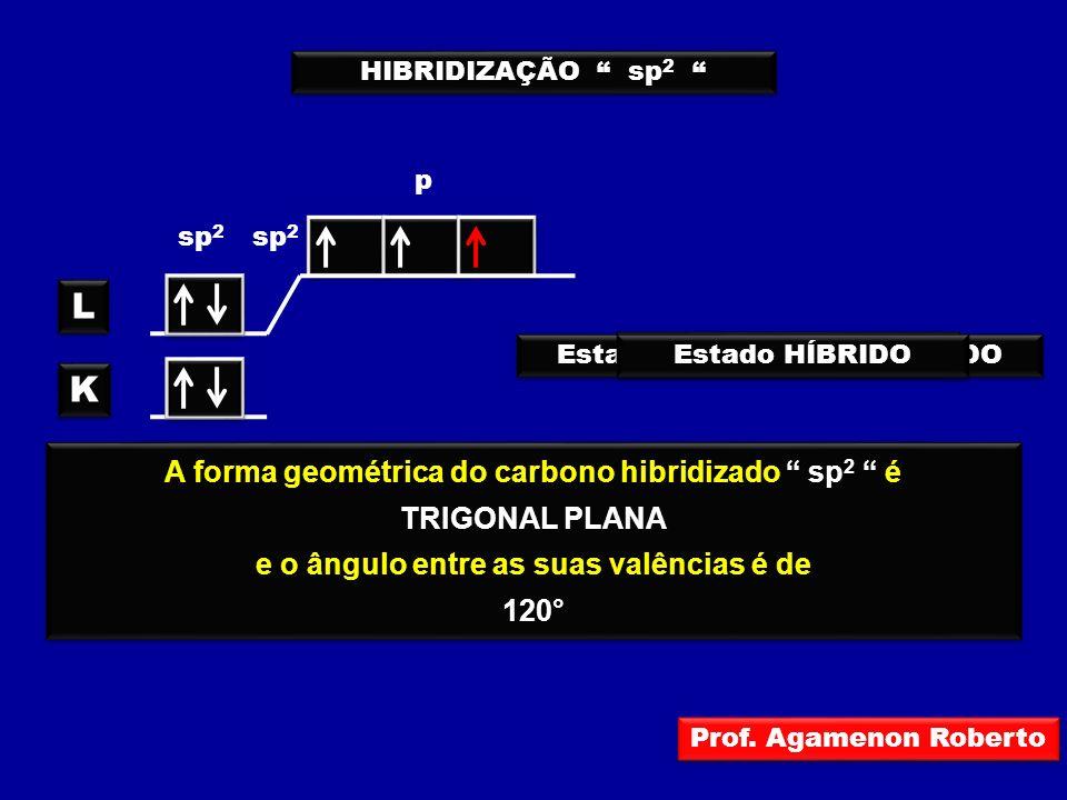 HIBRIDIZAÇÃO sp 2 Um elétron emparelhado, do último nível, pula para o primeiro orbital vazio, de um subnível mais energético Um elétron emparelhado,