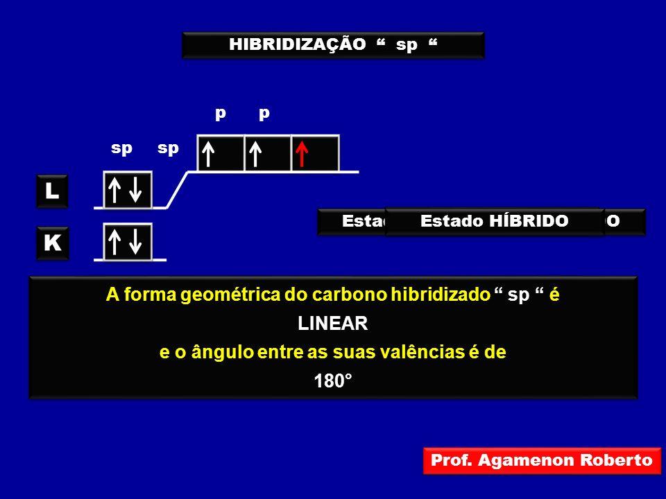 HIBRIDIZAÇÃO sp L L K K Um elétron emparelhado, do último nível, pula para o primeiro orbital vazio, de um subnível mais energético Um elétron emparel