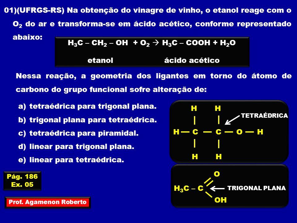 Prof. Agamenon Roberto 01)(UFRGS-RS) Na obtenção do vinagre de vinho, o etanol reage com o O 2 do ar e transforma-se em ácido acético, conforme repres