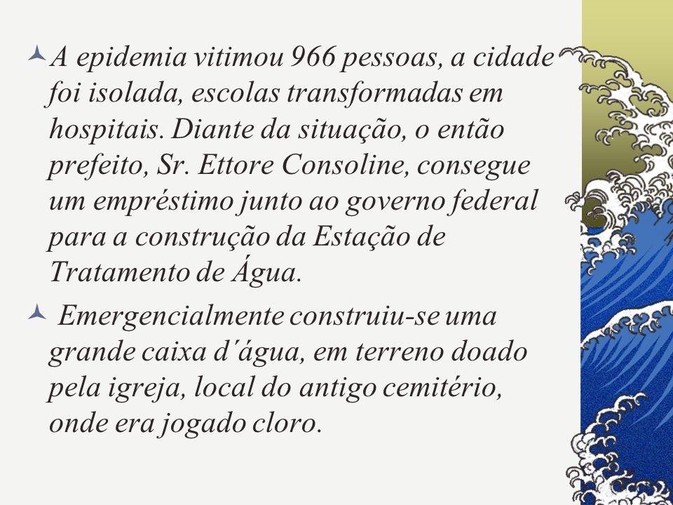 A epidemia vitimou 966 pessoas, a cidade foi isolada, escolas transformadas em hospitais. Diante da situação, o então prefeito, Sr. Ettore Consoline,