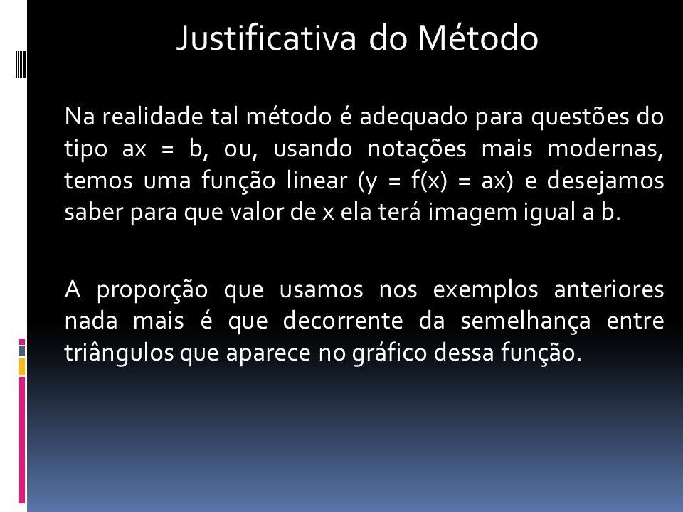 Justificativa do Método Na realidade tal método é adequado para questões do tipo ax = b, ou, usando notações mais modernas, temos uma função linear (y