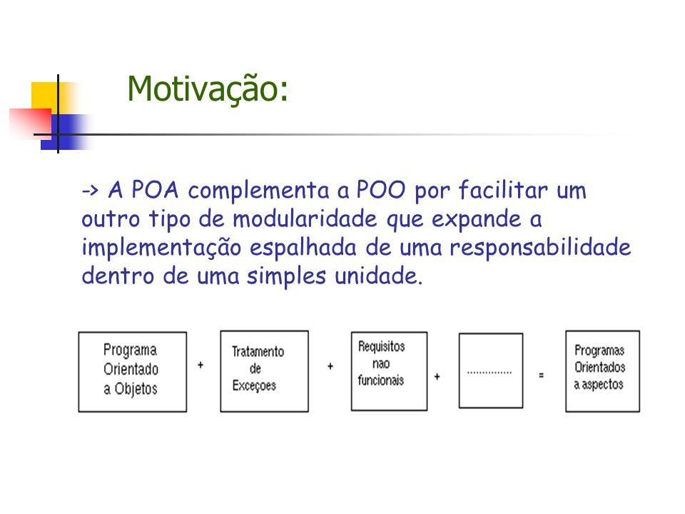 Motivação: -> A POA complementa a POO por facilitar um outro tipo de modularidade que expande a implementação espalhada de uma responsabilidade dentro
