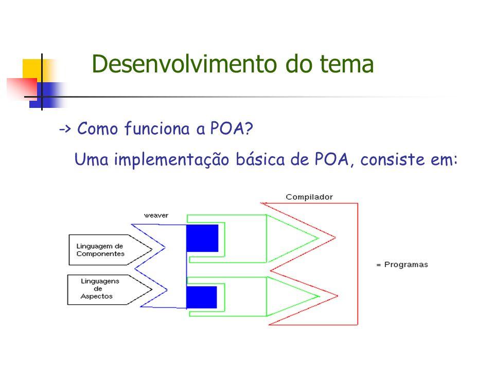 Desenvolvimento do tema -> Como funciona a POA? Uma implementação básica de POA, consiste em: