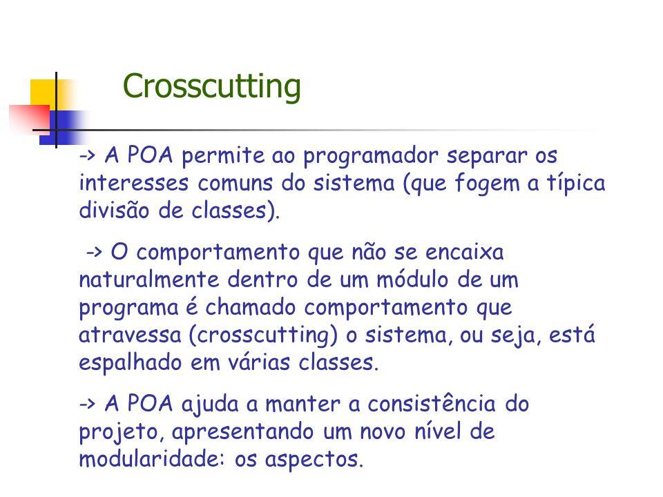Crosscutting -> A POA permite ao programador separar os interesses comuns do sistema (que fogem a típica divisão de classes). -> O comportamento que n