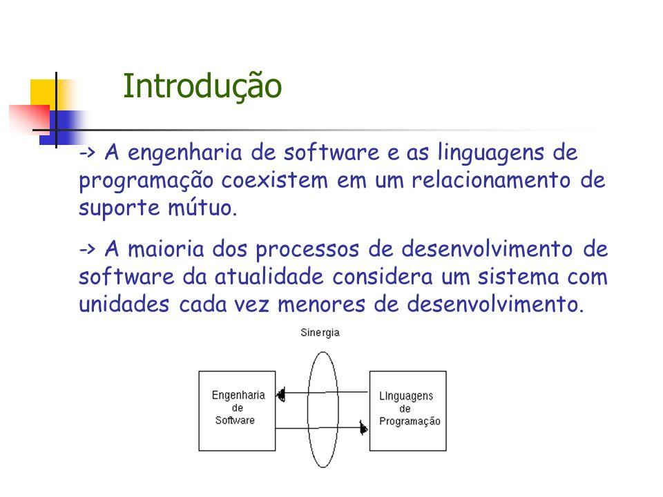 Introdução -> A engenharia de software e as linguagens de programação coexistem em um relacionamento de suporte mútuo. -> A maioria dos processos de d