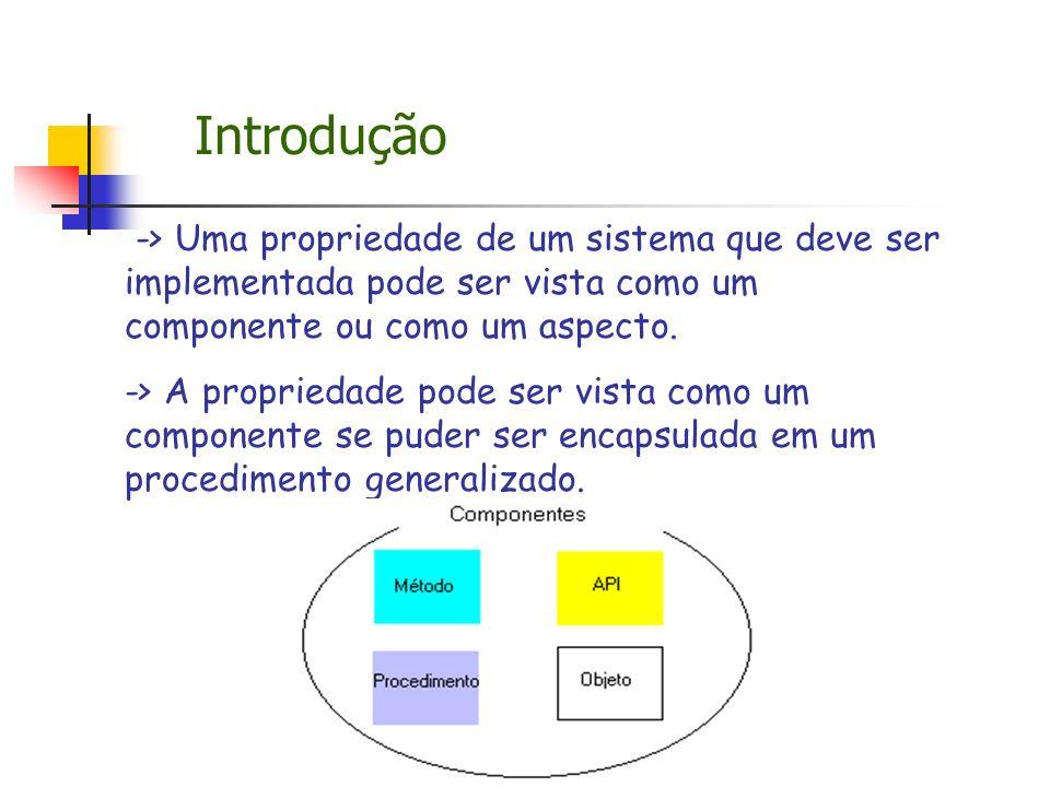 Introdução -> Uma propriedade de um sistema que deve ser implementada pode ser vista como um componente ou como um aspecto. -> A propriedade pode ser