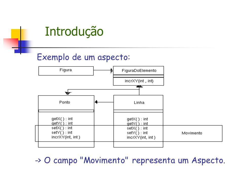 Introdução Exemplo de um aspecto: -> O campo
