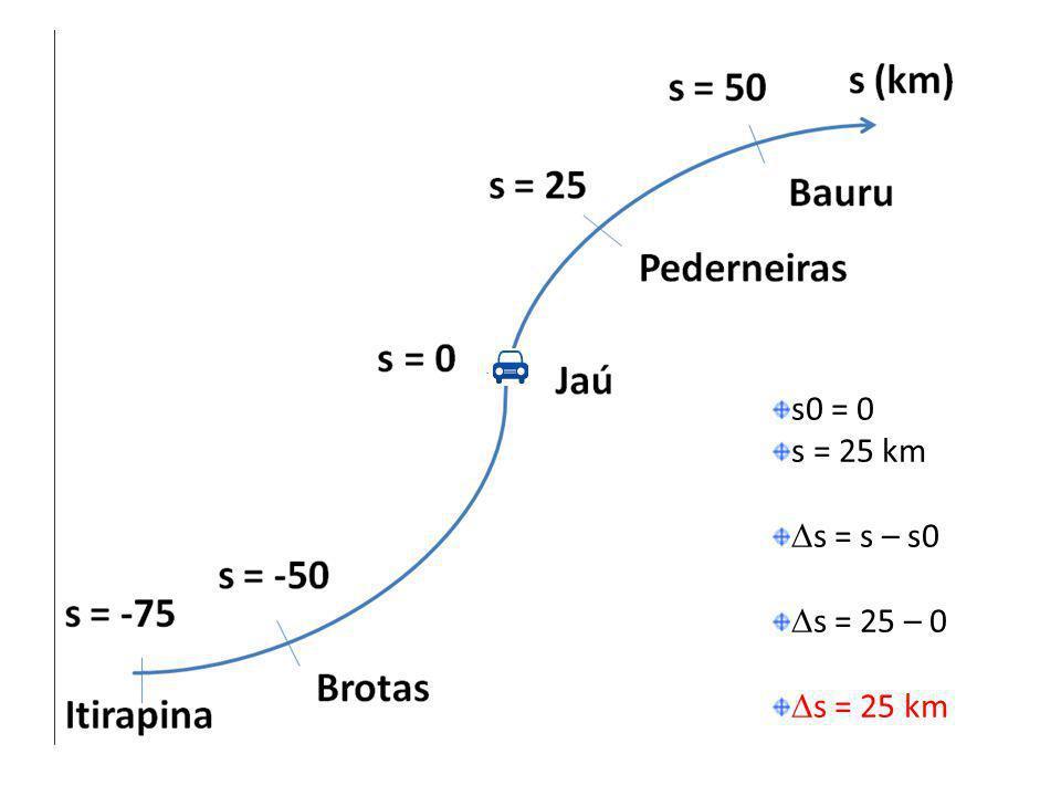s0 = 0 s = 25 km s = s – s0 s = 25 – 0 s = 25 km