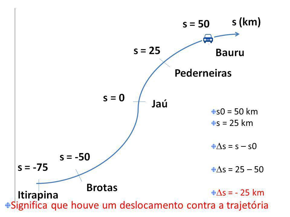 s0 = 50 km s = 25 km s = s – s0 s = 25 – 50 s = - 25 km Significa que houve um deslocamento contra a trajetória