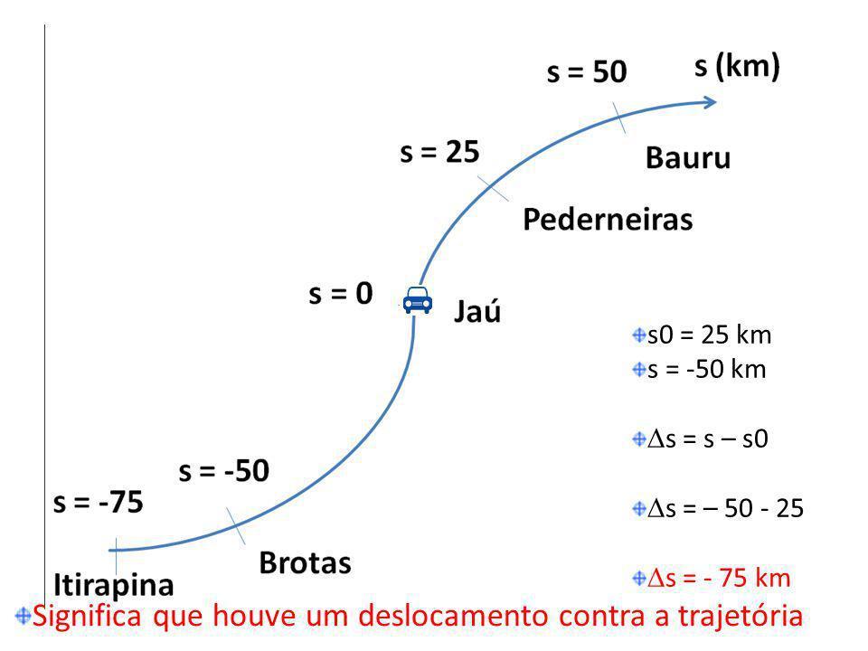 s0 = 25 km s = -50 km s = s – s0 s = – 50 - 25 s = - 75 km Significa que houve um deslocamento contra a trajetória