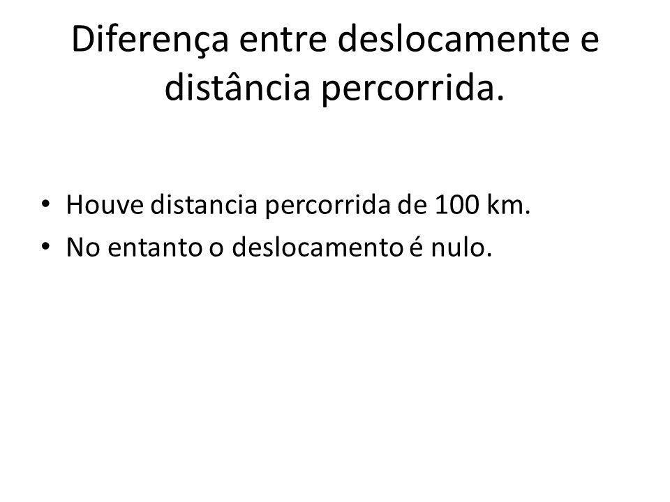 Diferença entre deslocamente e distância percorrida. Houve distancia percorrida de 100 km. No entanto o deslocamento é nulo.