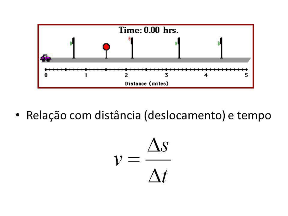 Relação com distância (deslocamento) e tempo