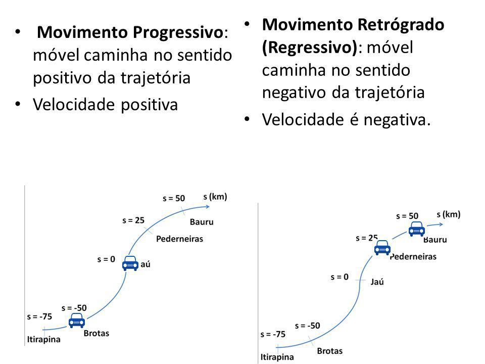 Movimento Progressivo: móvel caminha no sentido positivo da trajetória Velocidade positiva Movimento Retrógrado (Regressivo): móvel caminha no sentido negativo da trajetória Velocidade é negativa.