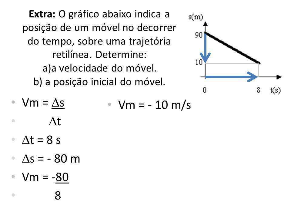 Extra: O gráfico abaixo indica a posição de um móvel no decorrer do tempo, sobre uma trajetória retilínea. Determine: a)a velocidade do móvel. b) a po