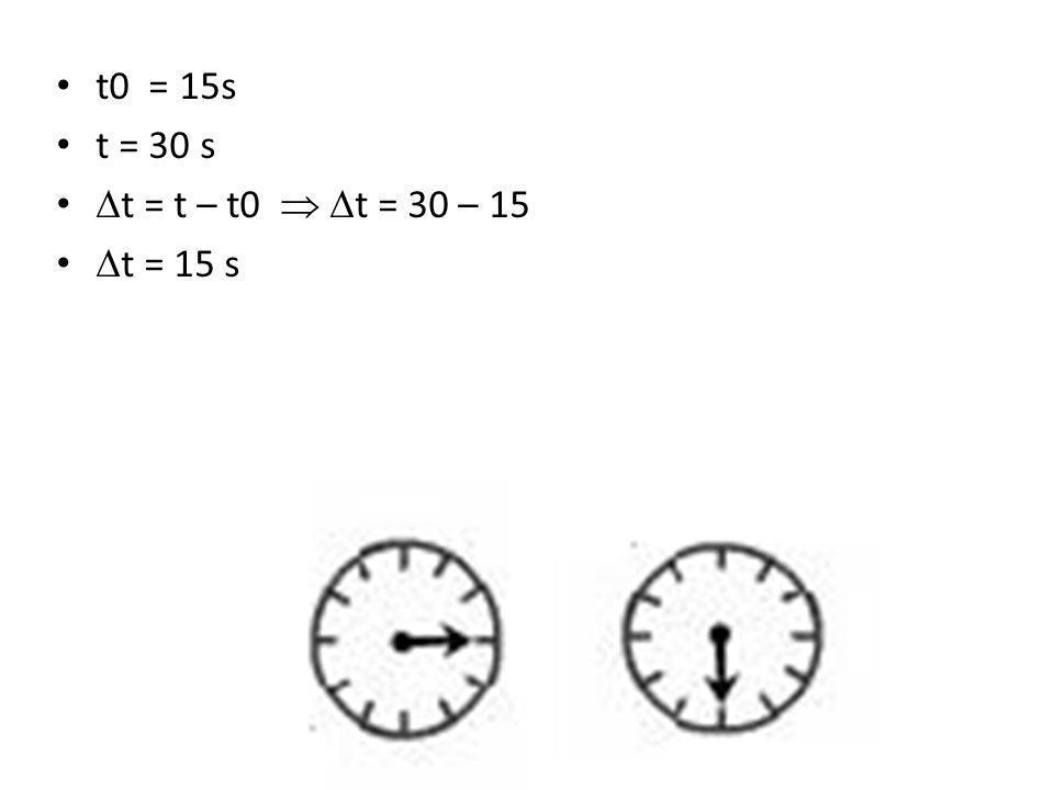 Jaú Pederneiras Bauru Brotas Itirapina s = 0 s (km) s = 25 s = 50 s = -50 s = -75