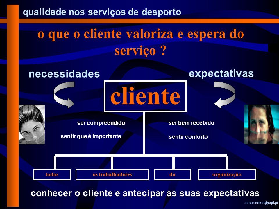 qualidade nos serviços de desporto cesar.costa@sqd.pt o que o cliente valoriza e espera do serviço ? cliente ser compreendido sentir conforto sentir q