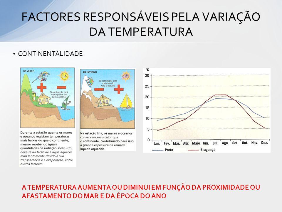 FACTORES RESPONSÁVEIS PELA VARIAÇÃO DA TEMPERATURA CONTINENTALIDADE A TEMPERATURA AUMENTA OU DIMINUI EM FUNÇÃO DA PROXIMIDADE OU AFASTAMENTO DO MAR E