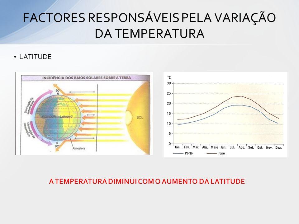 FACTORES RESPONSÁVEIS PELA VARIAÇÃO DA TEMPERATURA LATITUDE A TEMPERATURA DIMINUI COM O AUMENTO DA LATITUDE