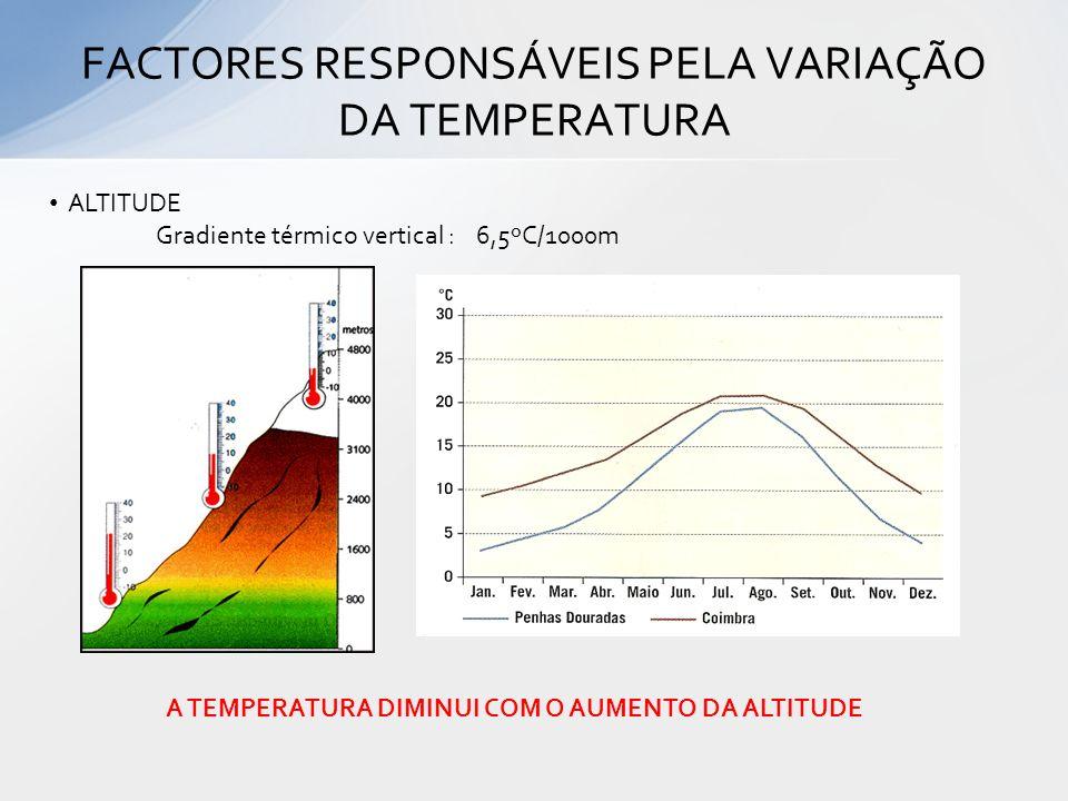 FACTORES RESPONSÁVEIS PELA VARIAÇÃO DA TEMPERATURA ALTITUDE Gradiente térmico vertical :6,5ºC/1000m A TEMPERATURA DIMINUI COM O AUMENTO DA ALTITUDE