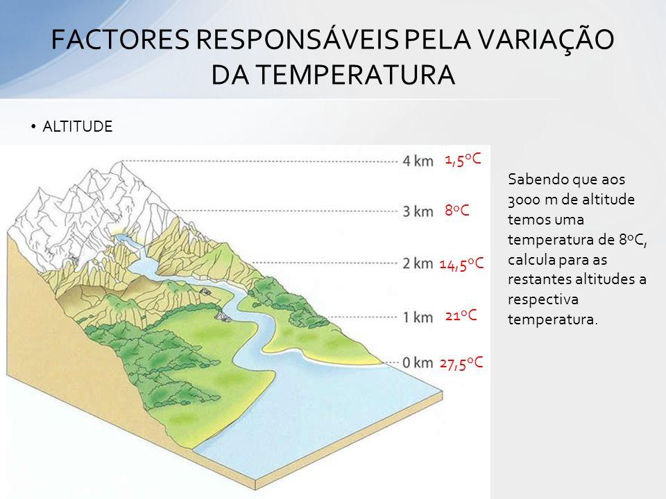 FACTORES RESPONSÁVEIS PELA VARIAÇÃO DA TEMPERATURA ALTITUDE Sabendo que aos 3000 m de altitude temos uma temperatura de 8ºC, calcula para as restantes