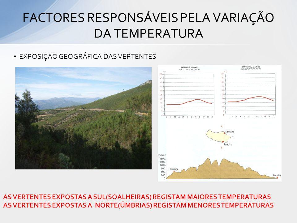 FACTORES RESPONSÁVEIS PELA VARIAÇÃO DA TEMPERATURA EXPOSIÇÃO GEOGRÁFICA DAS VERTENTES AS VERTENTES EXPOSTAS A SUL(SOALHEIRAS) REGISTAM MAIORES TEMPERA