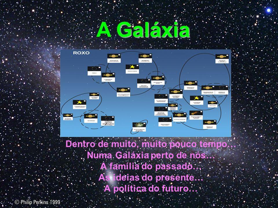 Galáxia A Galáxia Dentro de muito, muito pouco tempo… Numa Galáxia perto de nós… A família do passado… As ideias do presente… A política do futuro…