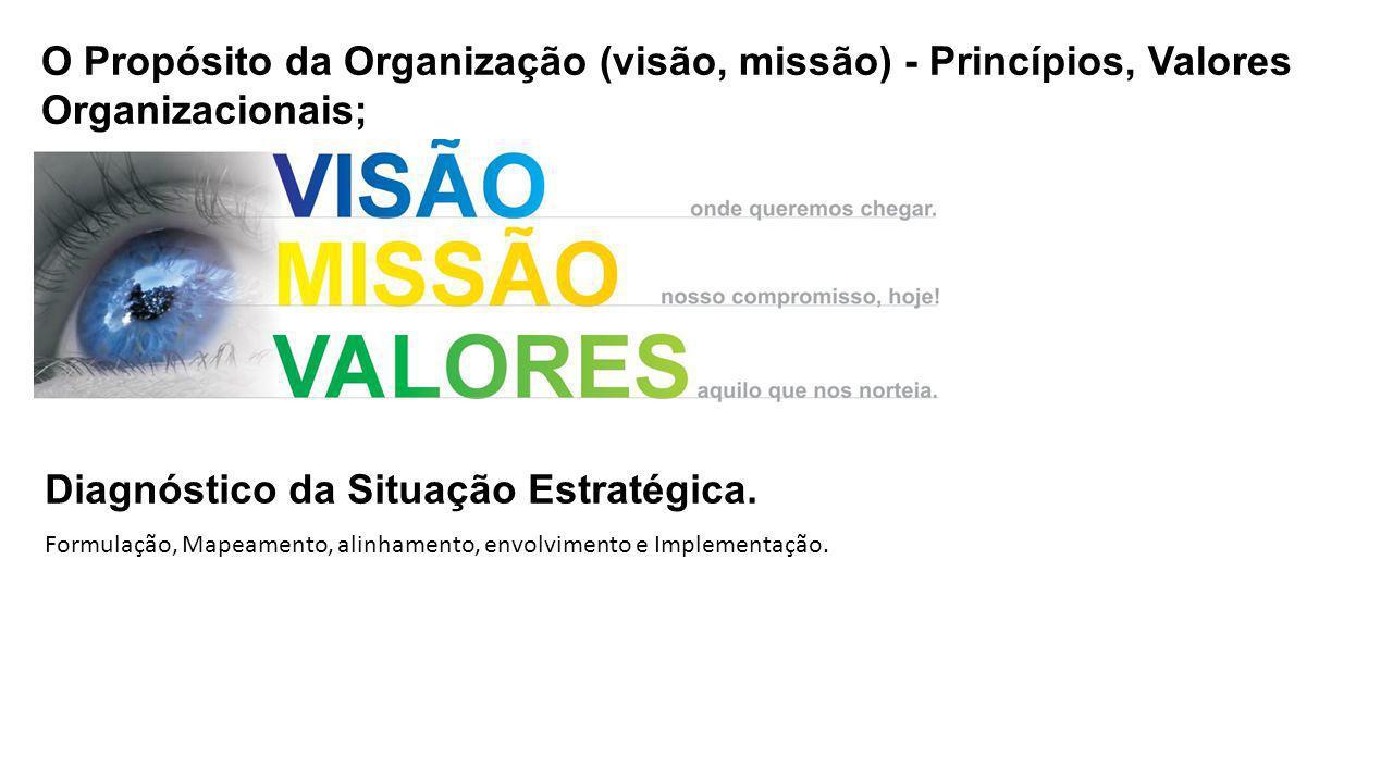 O Propósito da Organização (visão, missão) - Princípios, Valores Organizacionais; Diagnóstico da Situação Estratégica. Formulação, Mapeamento, alinham