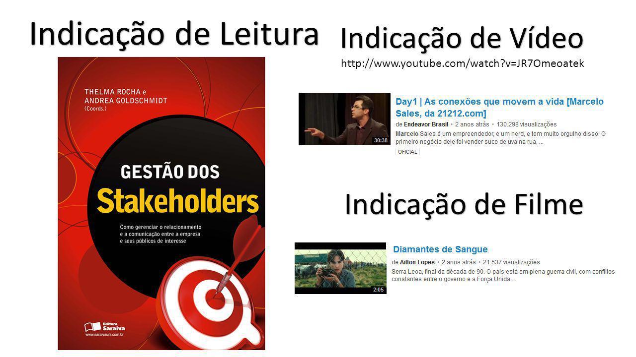 Indicação de Leitura Indicação de Vídeo http://www.youtube.com/watch?v=JR7Omeoatek Indicação de Filme