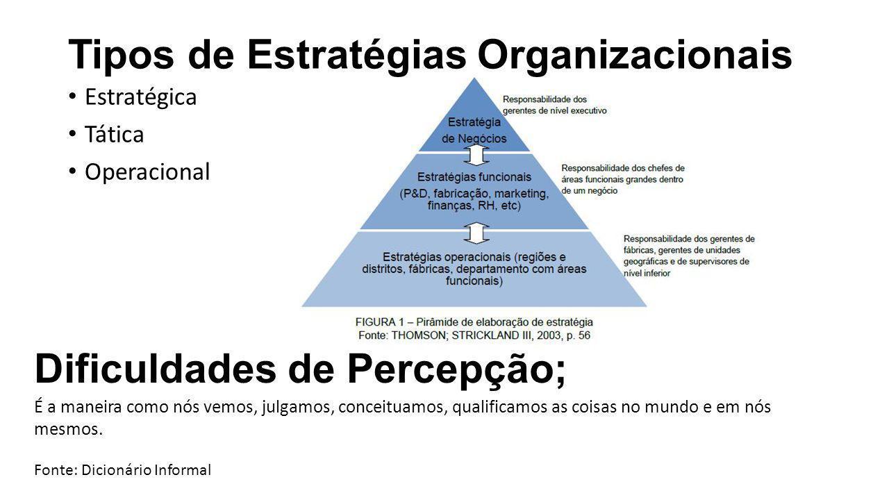 Tipos de Estratégias Organizacionais Estratégica Tática Operacional Dificuldades de Percepção; É a maneira como nós vemos, julgamos, conceituamos, qua