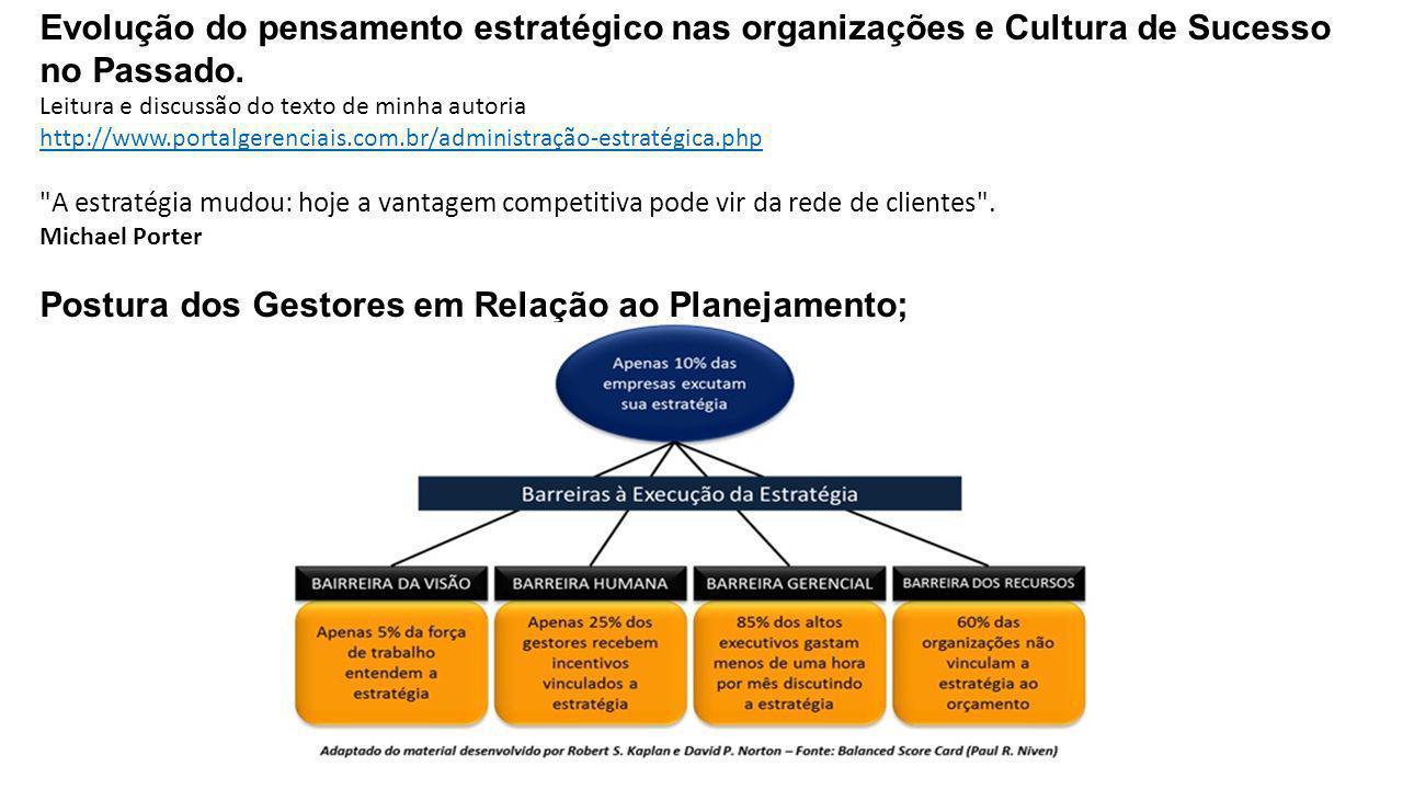 Evolução do pensamento estratégico nas organizações e Cultura de Sucesso no Passado. Leitura e discussão do texto de minha autoria http://www.portalge