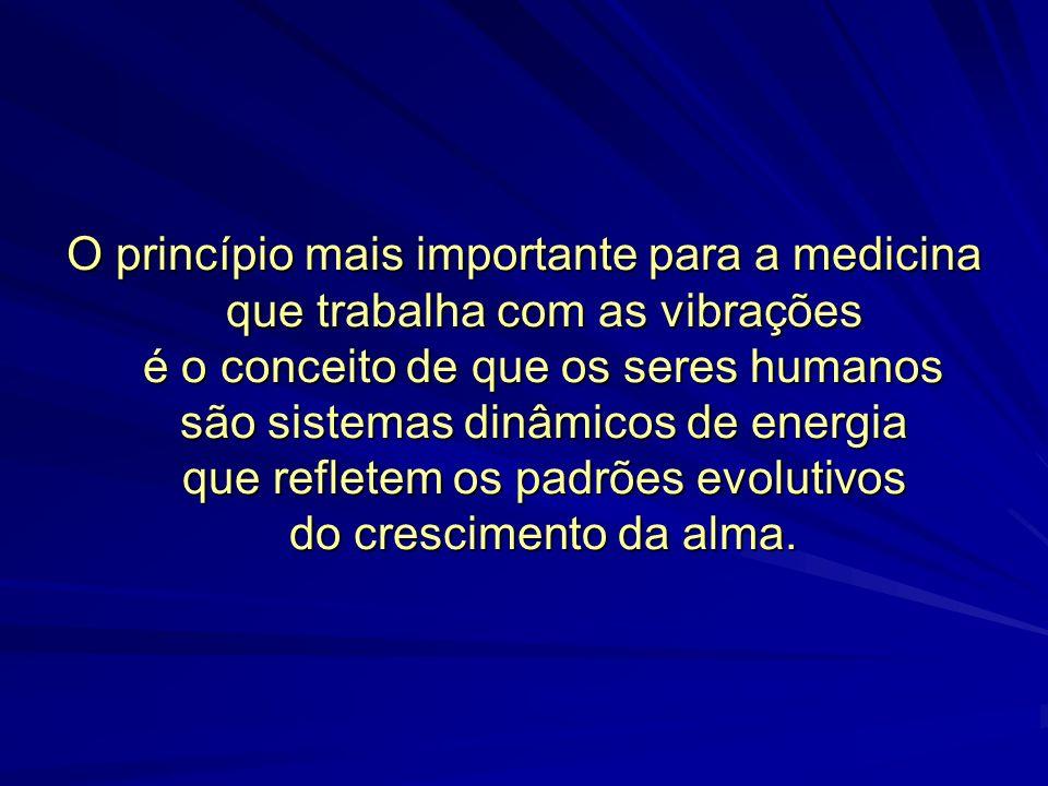 Responsabilidades de médico e paciente no processo de cura. Papel do espiritismo