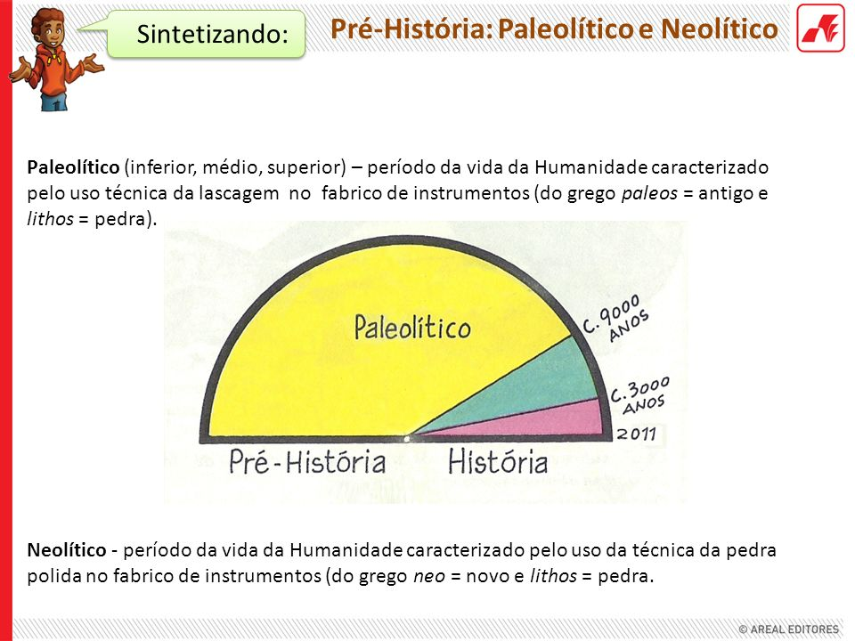 Pré-História: Paleolítico e Neolítico Paleolítico (inferior, médio, superior) – período da vida da Humanidade caracterizado pelo uso técnica da lascag