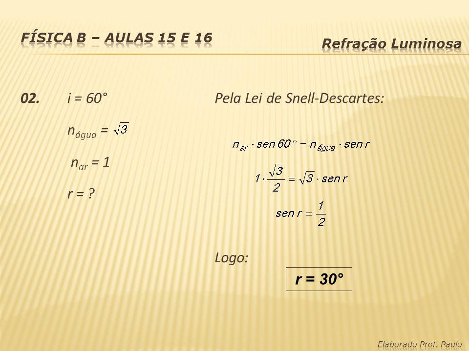 02. i = 60° n água = n ar = 1 r = ? Pela Lei de Snell-Descartes: Logo: r = 30 °