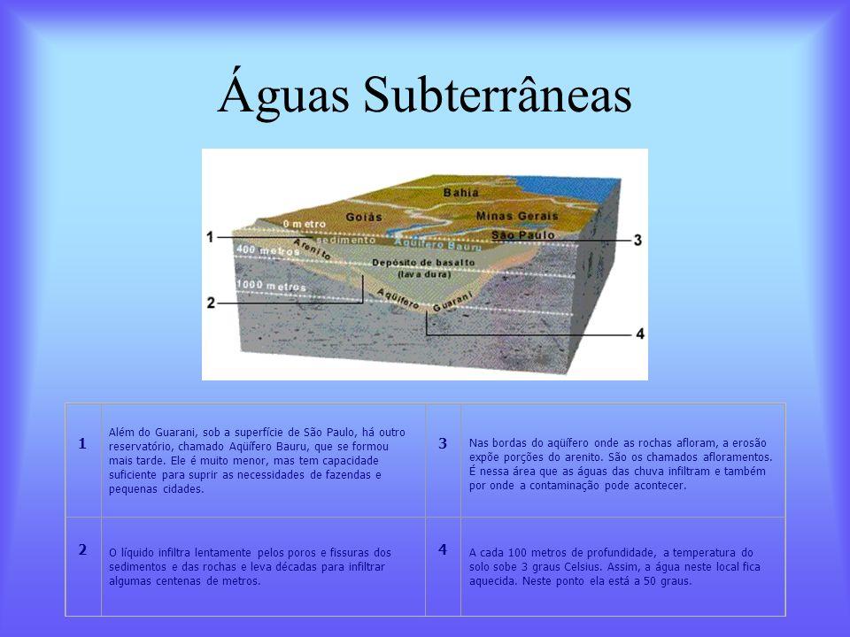 Águas Subterrâneas 1 Além do Guarani, sob a superfície de São Paulo, há outro reservatório, chamado Aqüífero Bauru, que se formou mais tarde. Ele é mu
