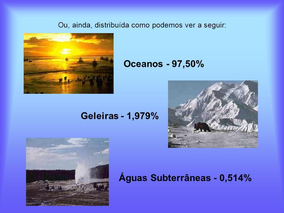 Ou, ainda, distribuída como podemos ver a seguir: Oceanos - 97,50% Geleiras - 1,979% Águas Subterrâneas - 0,514%